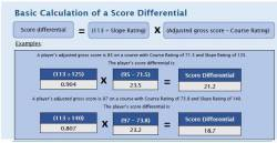 [6] Score Differential Calculation